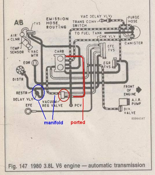 3.8 V6 vacuum progress on idle vibration� pages 12 automotive air 1984 Seville at n-0.co