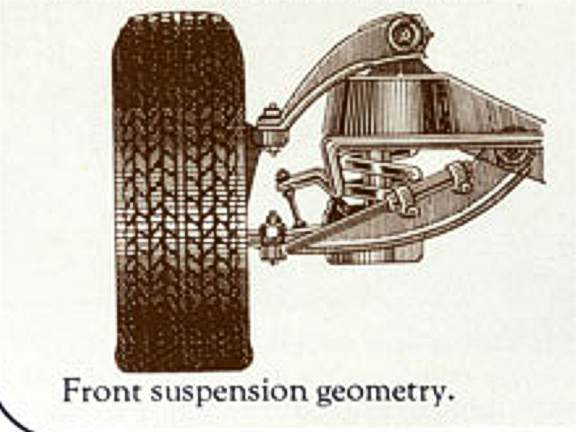 need advice on suspension Pages: 12 - Automotive Air Conditioning