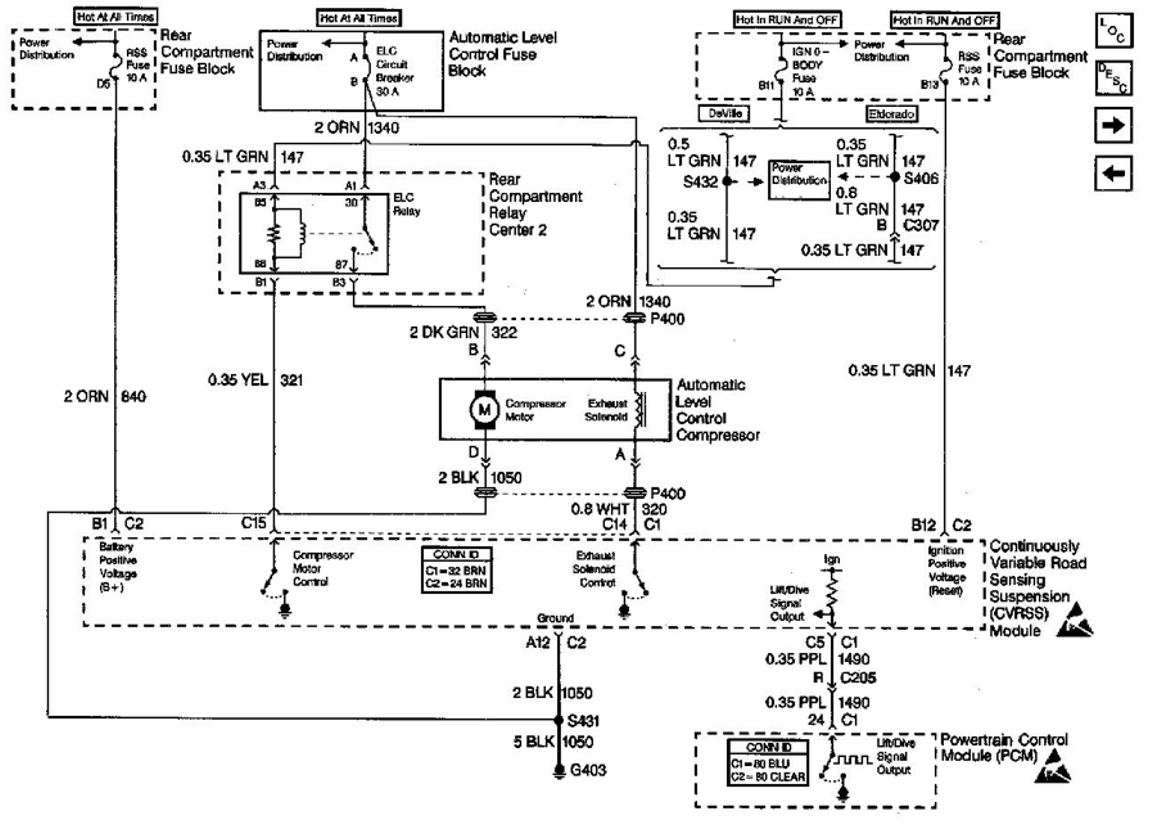 Cadillac Ac Diagram Simple Wiring Fuse Box Location 1994 Volvo 1999 1996 Deville Air Ride